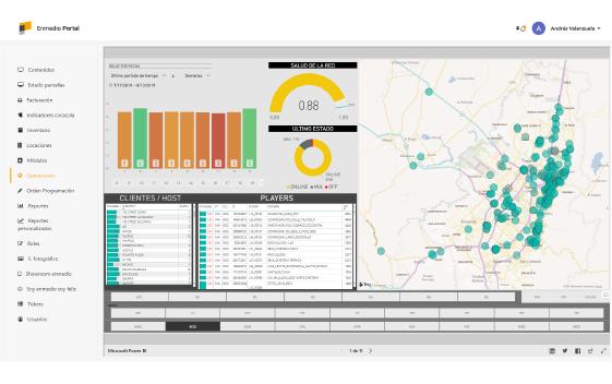 Big Data y Analytics MX 2